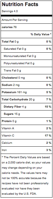 All nutrition information is approximate