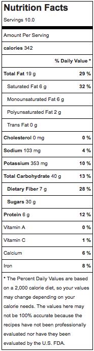 Silky chocolate pie nutrition