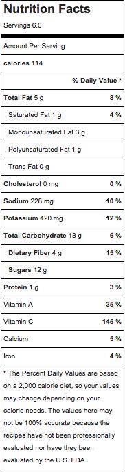 Shaved Papaya Salad Nutrition