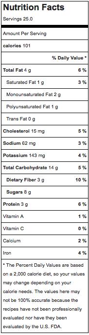 Black Bean Brownies Nutrition