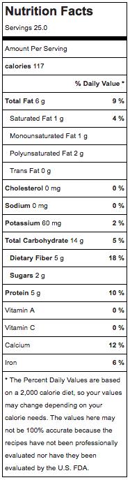 Holy Crap Muesli Nutrition