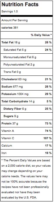 Turkey Taco wraps Nutrition