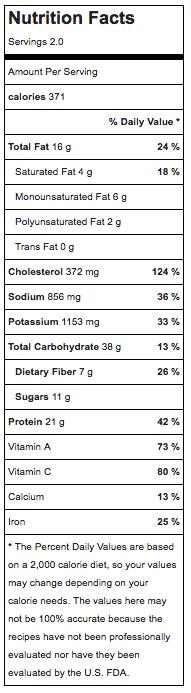 Spring Hash Nutrition