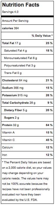 Creamy Zucchini pasta with salmon Nutrition