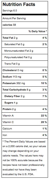 Bruschetta Nutrition