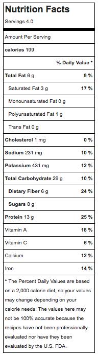 Coconut Chai Waffles Nutrition