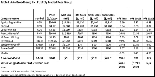 AABB Pear Group Valuation.png