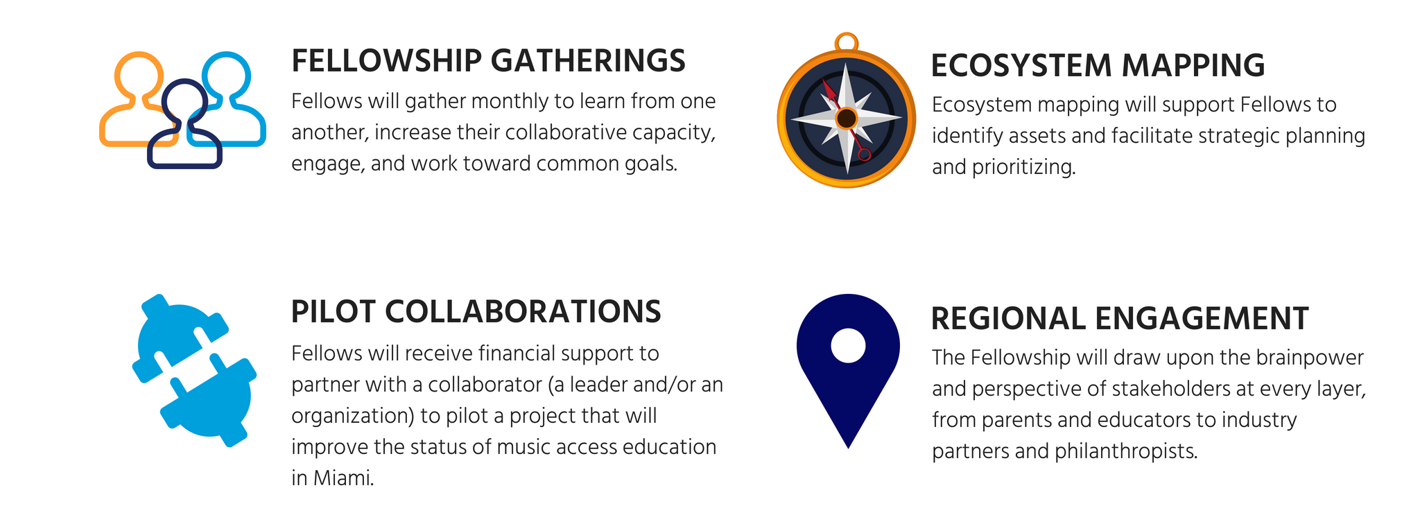 4 Elements of the Music Access Fellowship