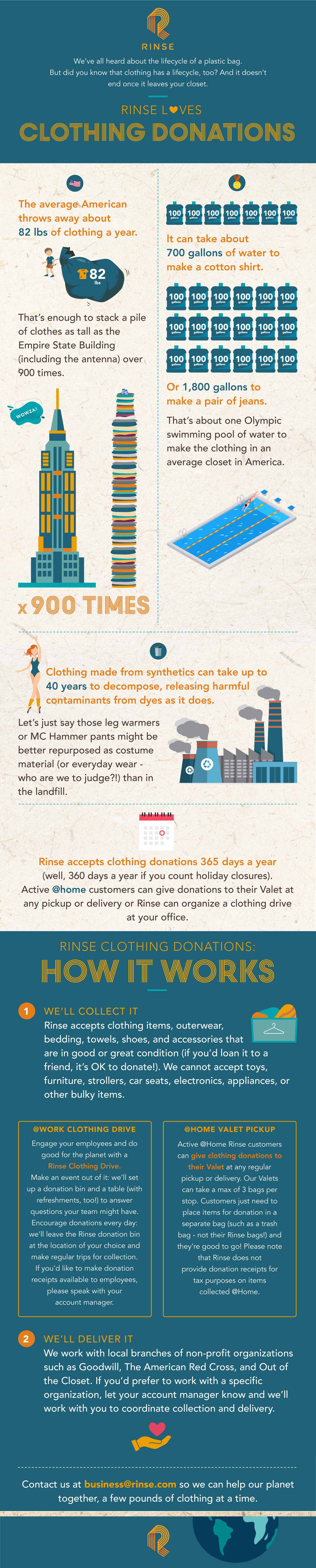 Rinse-for-Business-Clothing-Donation.jpg
