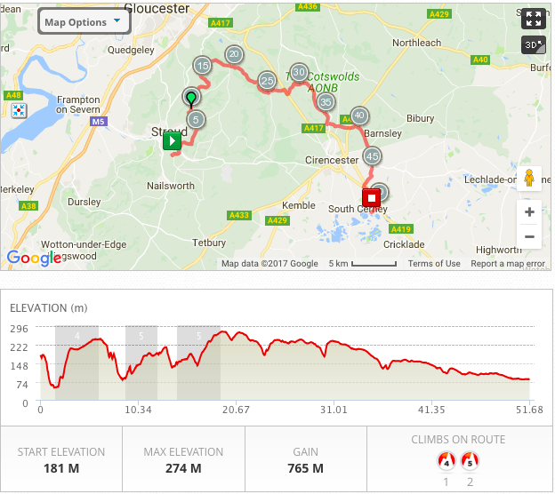 DAY FOUR -CYCLING PROFILE
