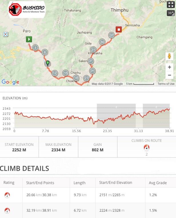 Bushido - Cycling route - Paro to Thimphu