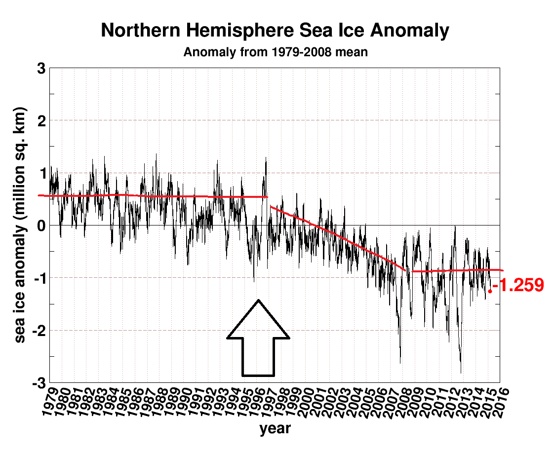 seaice_anomaly_arctic.png