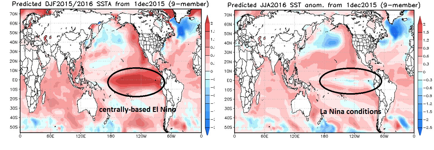 Sea surface temperature anomaly forecasts by Japan Meteorological Agency