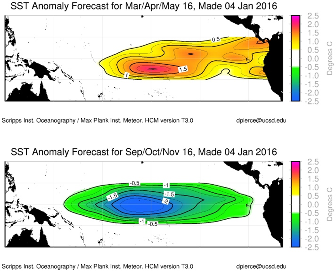 Sea surface temperature anomaly forecasts by Scripps Institute of Oceanography