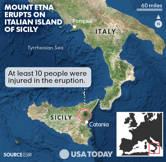 Another famous volcano in Italy is located in Pompeii which can be seen on the other side of the Tyrrhenian Sea; courtesy USA Today, ESRI