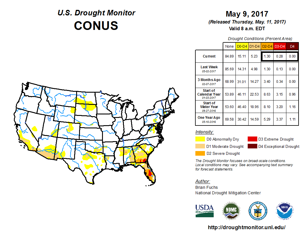 Current US Drought Monitor map with only 1.58 percent of the nation experiencing D2 (severe), D3 (extreme) or D4 (exceptional) drought conditions; courtesy NOAA and National Drought Mitigation Center (NDMC) at University of Nebraska-Lincoln