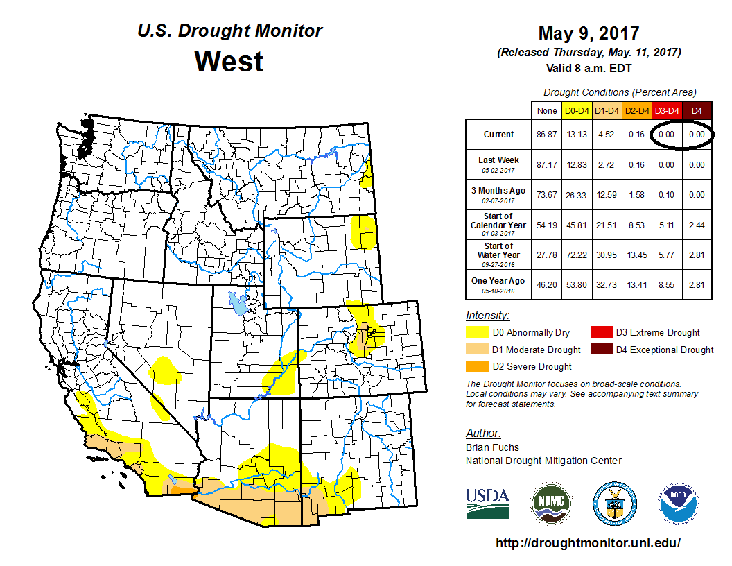 Western US drought conditions from one year ago (left) to current (right); courtesy NOAA/CPC