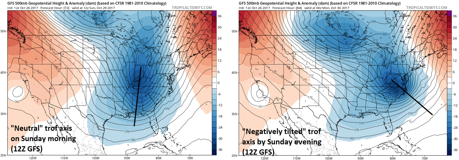 "Deep upper-level trough of low pressure will change orientation from Sunday morning (""neutral"", left map) to Sunday evening (""negative"", right map) indicative of rapid intensification; courtesy tropicaltidbits.com, NOAA/EMC"