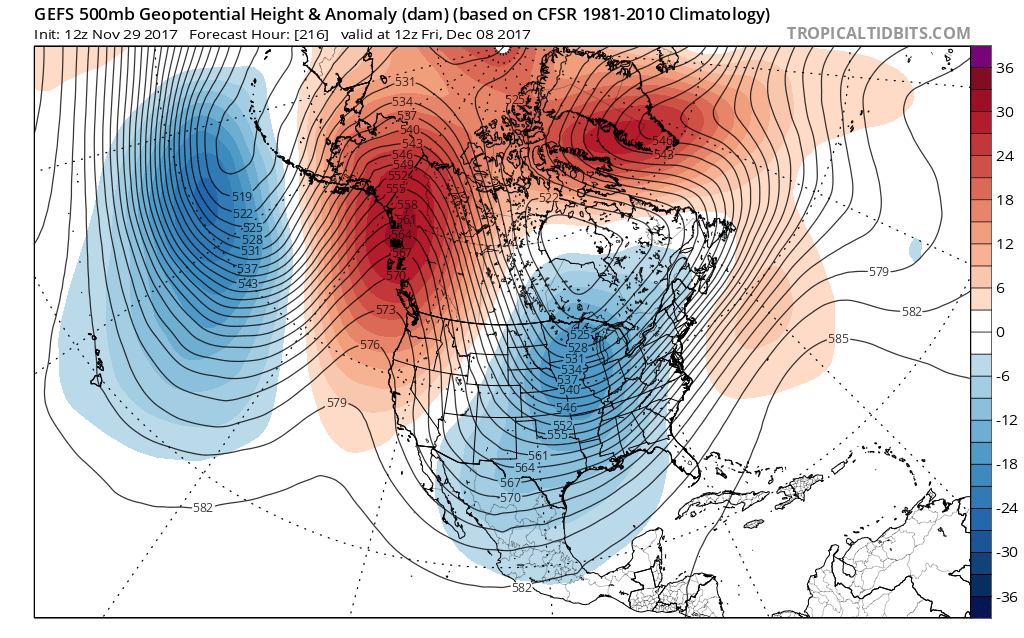 12Z GFS Ensemble (GEFS) forecast map of 500 mb height anomalies for next Friday, December 8th, with strong high-pressure ridging (orange) along the west coasts of US and Canada and also across northern latitudes and deep upper-level troughing (blue) over the central and eastern US; courtesy tropicaltidbits.com, NOAA/EMC
