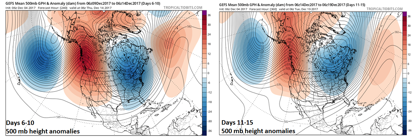 06Z GEFS forecasts map of 500 mb height anomalies for days 6-10 (left) and days 11-15 (right).The 500 mb height anomaly forecast maps show a persistent upper-level pattern with a deep trough in the central/eastern US, strong ridging along the west coast of Canada and the Pacific Northwest, and strong ridging at high latitudes. ; maps courtesy tropicaltidbits.com, NOAA/EMC