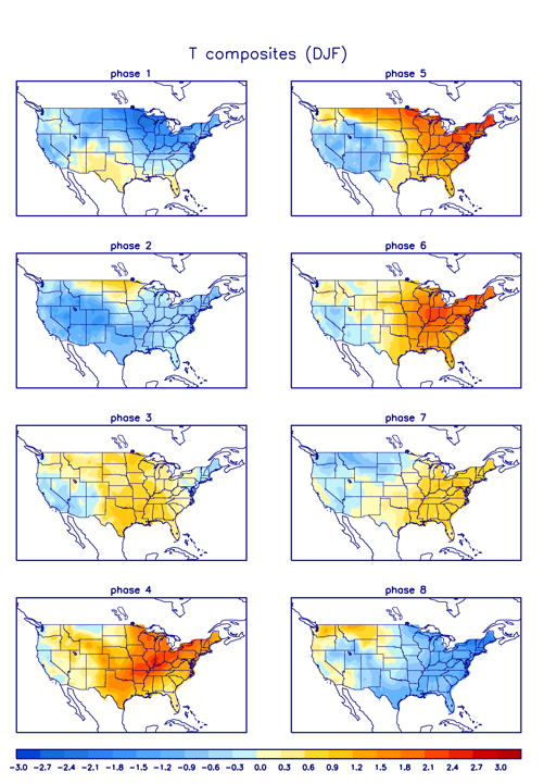 Different phases of the MJO index this time of year typically result in different temperature anomalies; map courtesy NOAA