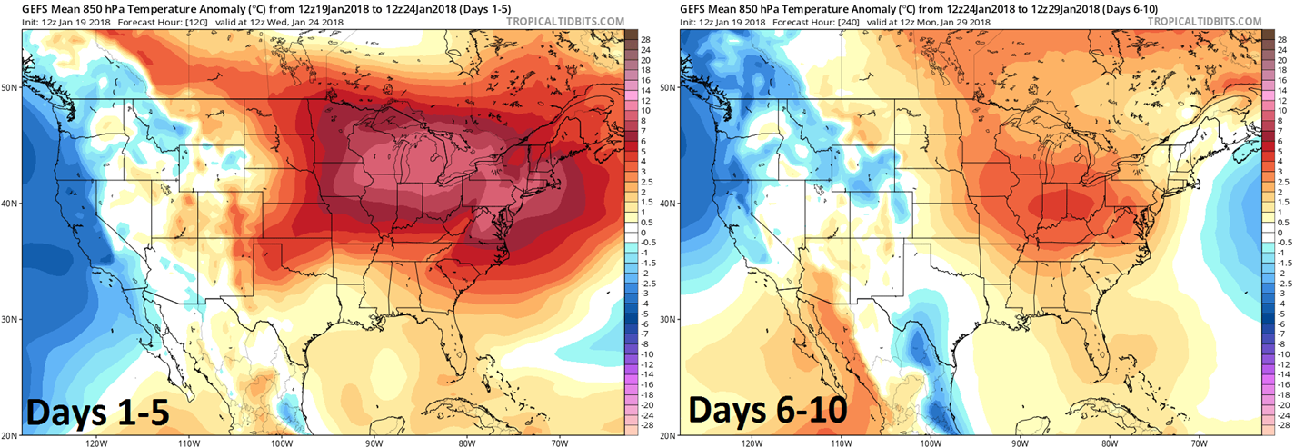 12Z GEFS temperature anomalies averaged over 5-day periods (days 1-5 on left, days 6-10 on right) with above-normal temperatures over the central and eastern US; maps courtesy NOAA/tropicaltidbits.com