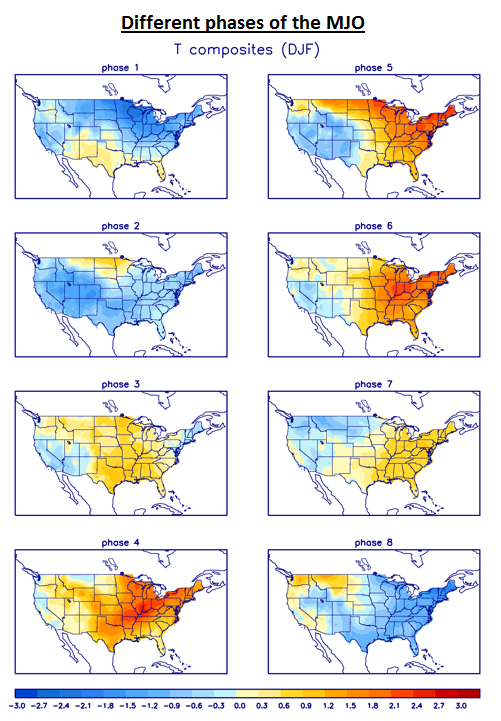 This figure displays temperature composite maps across the US for the December/January/February time frame in each of the eight phases of the MJO. Phases 5, 6 and 7 are typically warm phases for the central/eastern US while phases 8, 1 and 2 are usually cold phases for the same regions. Map provided by NOAA.
