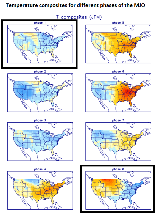 The phase of the MJO usually translates to certain temperature patterns across the US depending on the time of year. Phases 8 and 1 during the January/February/March time period typically result in colder-than-normal conditions in the eastern US; maps courtesy NOAA
