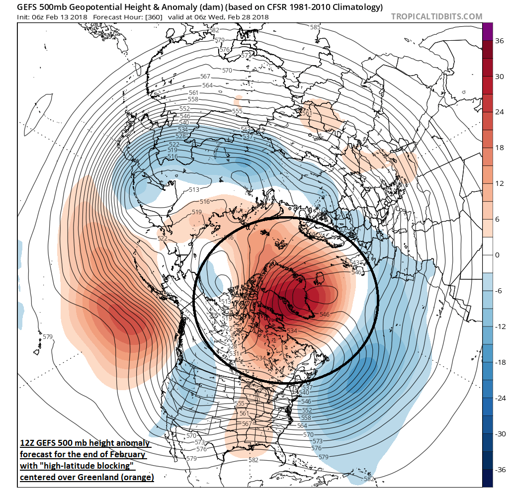 """""""High-latitude blocking"""" is predicted by the latest GEFS model forecast by the end of February with abnormally high heights at 500 mb centered over Greenland (circled region); map courtesy NOAA"""
