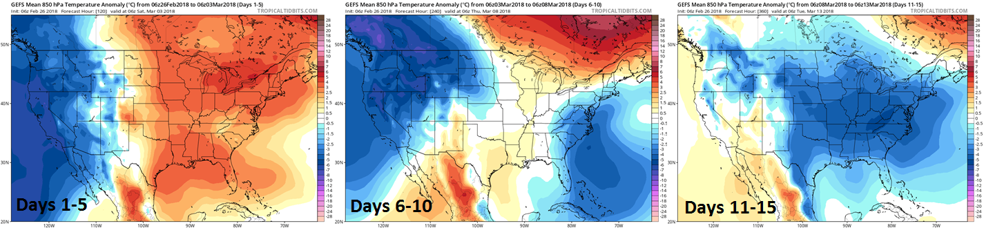 """06Z GEFS is forecasting progressively colder weather """" relative-to-normal"""" for the Mid-Atlantic region as we begin the month of March; maps courtesy NOAA/EMC, tropicaltidbits.com"""