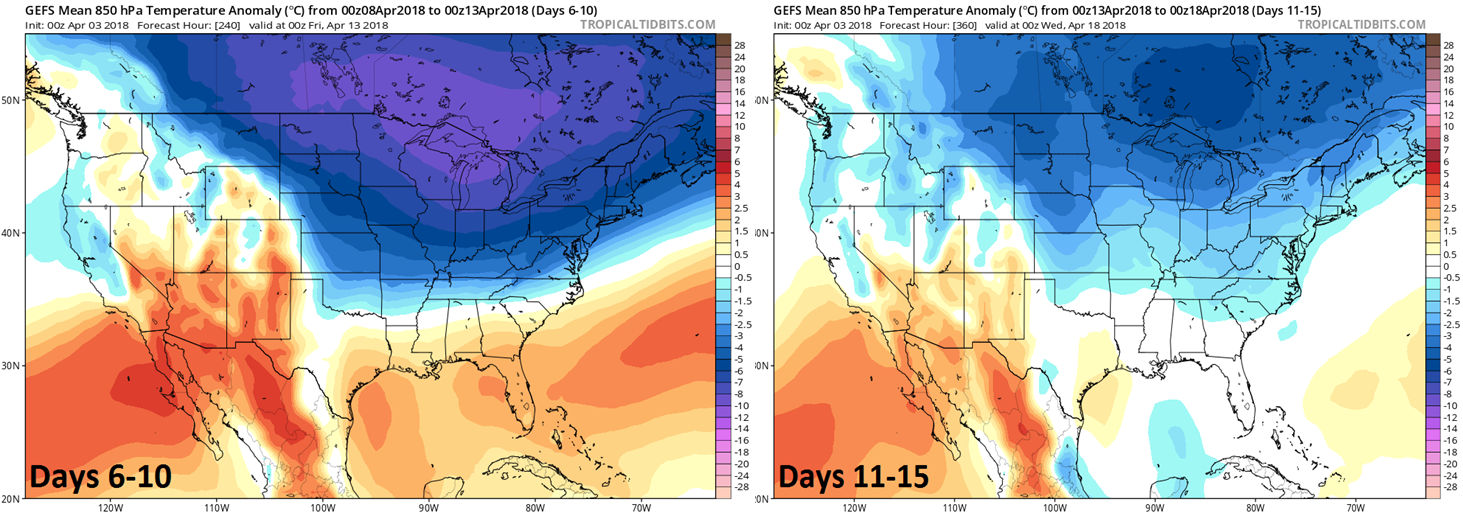 06Z GEFS forecast maps of 850 mb temperature anomalies averaged over days 6-10 (left) and days 11-15 (right)...no end in the colder-than-normal pattern across much of the nation; courtesy NOAA/EMC, tropicaltidbits.com