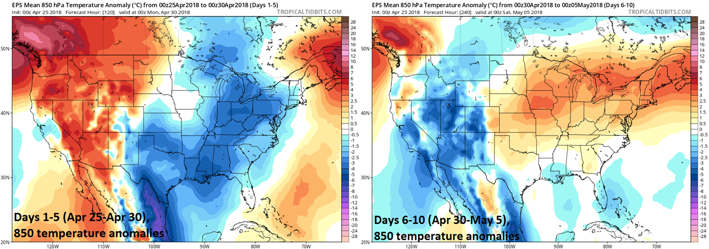 00Z Euro ensemble 5-day average of 850 mb temperature anomalies for days 1-5 (left) and days 6-10 (right); courtesy tropicaltidbits.com, ECMWF