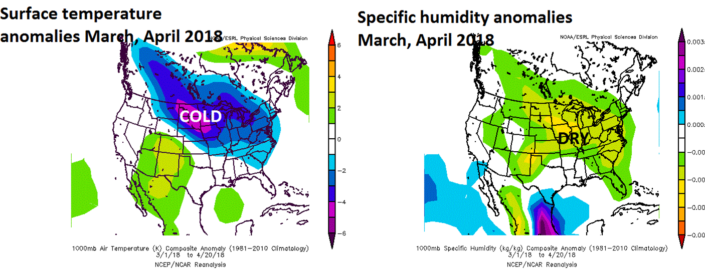 Numerous and widespread late winter/early spring cold air outbreaks have suppressed any consistent influx of warm, moist Gulf of Mexico air into the tornado belt; data courtesy NOAA
