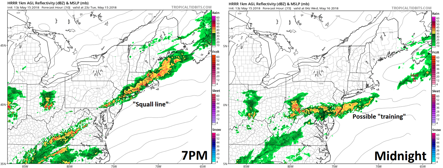 """13Z HRRR forecast map at 7PM (left) and midnight (right) with indications of a """"squall line"""" at the earlier time and then possible """"training"""" of thunderstorms in the overnight hours; courtesy NOAA/EMC, tropicaltidbits.com"""