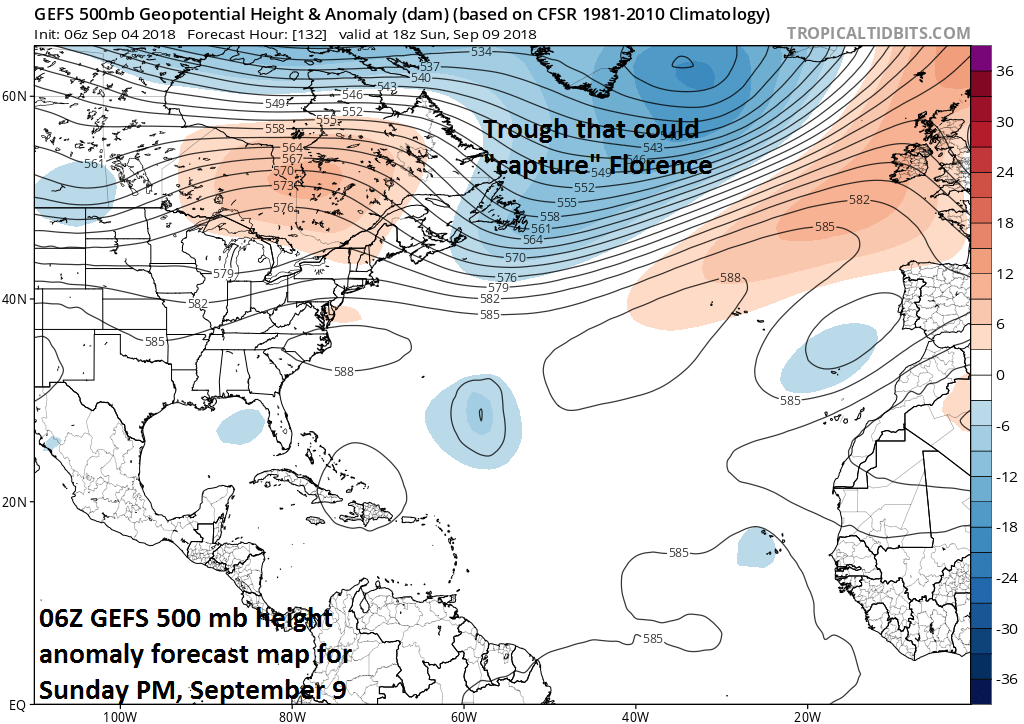 "An upper-level trough of low pressure over the north Atlantic this weekend could ""capture"" Florence and keep it safely away from the US east coast, but there is still a chance that it is ""left behind""; courtesy NOAA, tropicaltidbits.com"