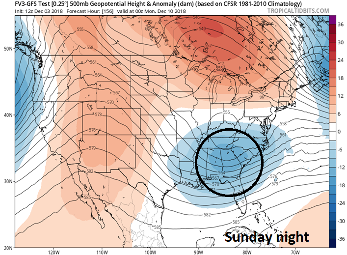 12Z FV3-GFS forecast maps of 500 mb height anomalies for Sunday evening, December 9th with the upper-level low in the Southeast US: courtesy NOAA/EMC, tropicaltidbits.com