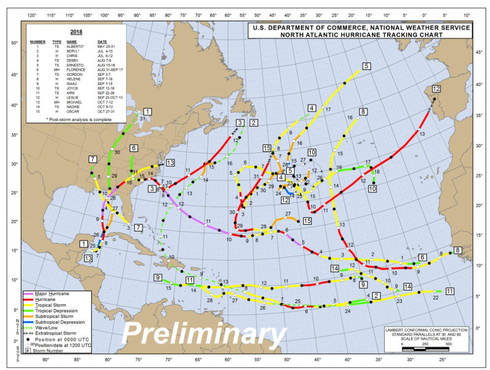 Storm tracks of all tropical systems in the 2018 Atlantic Basin tropical season. Source: NOAA