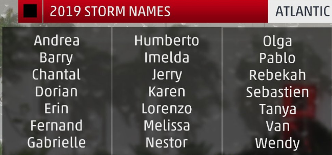 Listing of names to be used during this upcoming Atlantic Basin tropical season, especially like the fourth name on the list.