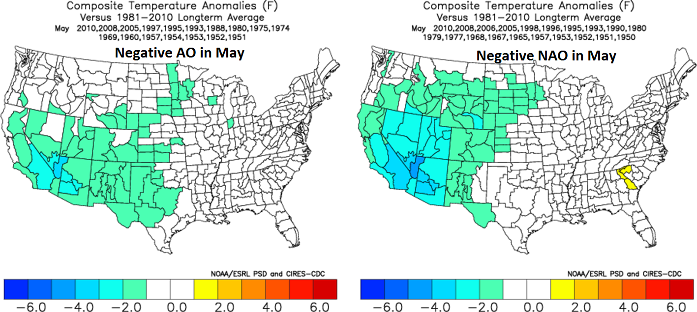 Negative AO (left) and negative NAO (right) in the month of May typically result in colder-than-normal weather conditions for the western US; courtesy NOAA, MAD teleconnections