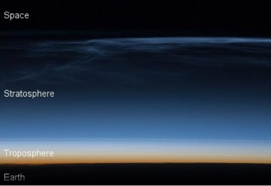 This image illustrates the layers of the Earth's atmosphere. Noctilucent clouds photographed by the crew of the International Space Station are visible in the mesosphere, the layer of the atmosphere between the stratosphere and space. (Coutesy NASA, Weather Channel)