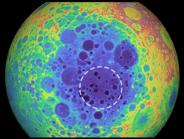 This false-color image shows the topography on the far side of the moon, with high mountains in warm colors (red, yellow) and low spots in cool colors (blue). The dashed circle indicates the zone of excess mass under the South Pole-Aitken Basin. Courtesy NASA/GSFC, University of Arizona