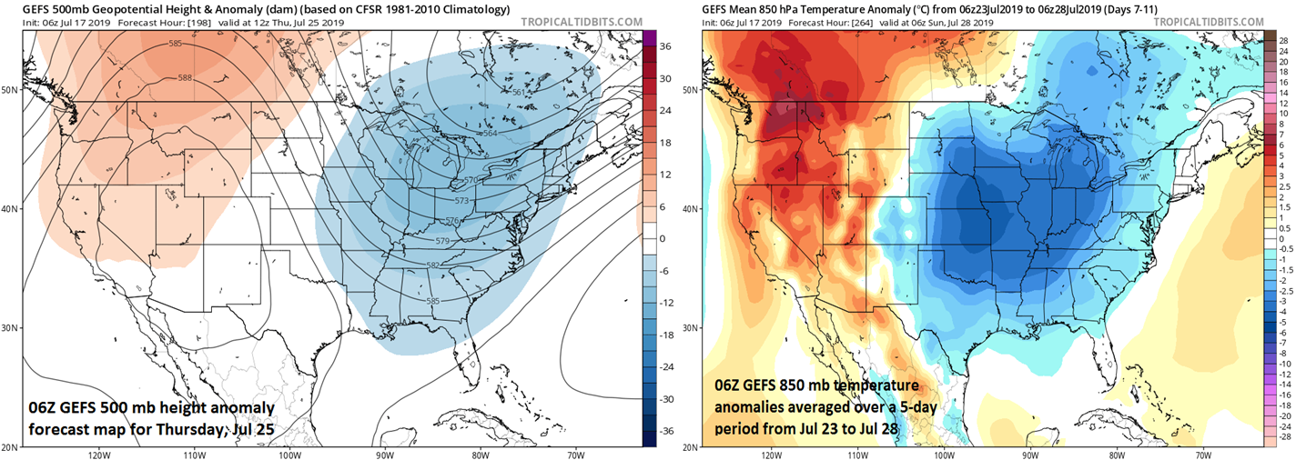 A big change in the atmosphere will take place next week with an upper-level trough of low pressure forming over the eastern US and this will lead to a period of normal-to-below normal in the eastern half of the nation; courtesy NOAA, tropicaltidbits.com
