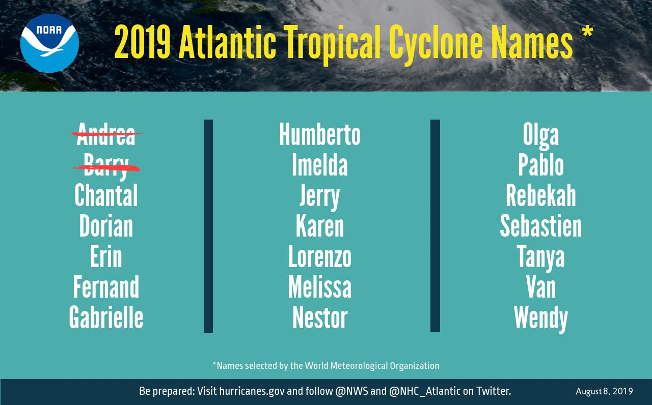 Atlantic update storm names 2019.png