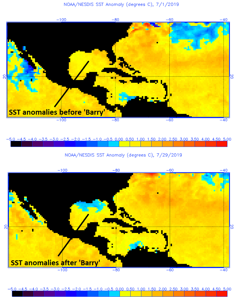 Tropical Storm Barry churned slowly over the northern Gulf of Mexico during mid-July and had an impact on sea surface temperatures through the upwelling process. The tropical system now over the western Atlantic will be monitored to see if it too can have an impact on sea surface temperatures underneath which could, in turn, have an influence on TS Dorian should it follow a similar path. Courtesy NOAA