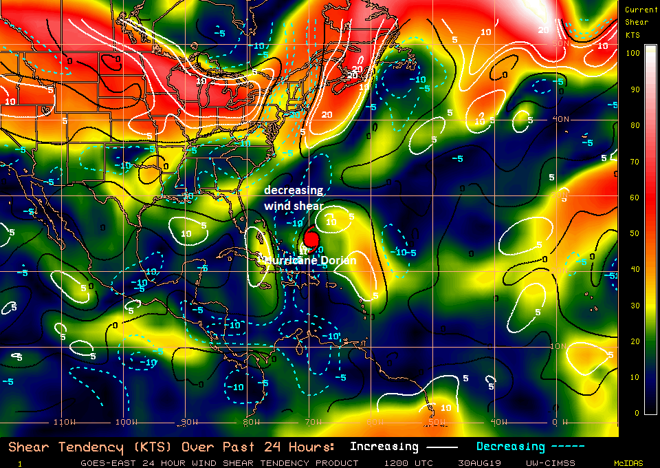 As upper-level ridging intensifies, wind shear generally decreases in the general vicinity and this tendency of decreasing wind shear just out ahead of Hurricane Dorian will aid in strengthening in coming hours; courtesy CIMSS/University of Wisconsin, NOAA