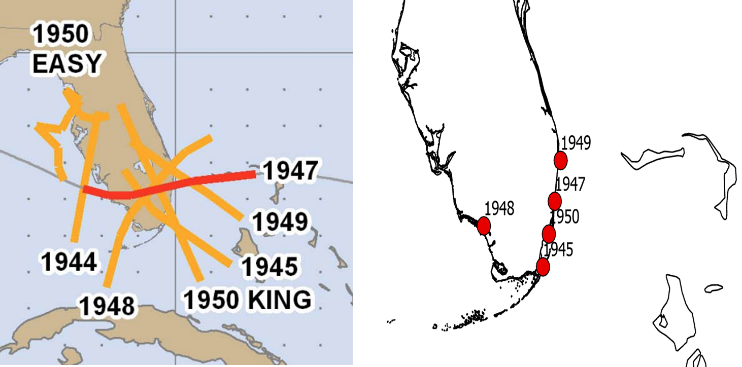 An even more active stretch of hurricanes for the state of Florida took place in the late 1940's. Courtesy Philip Klotzbach (Colorado State University, right plot), Weather Bell Analytics (left plot)