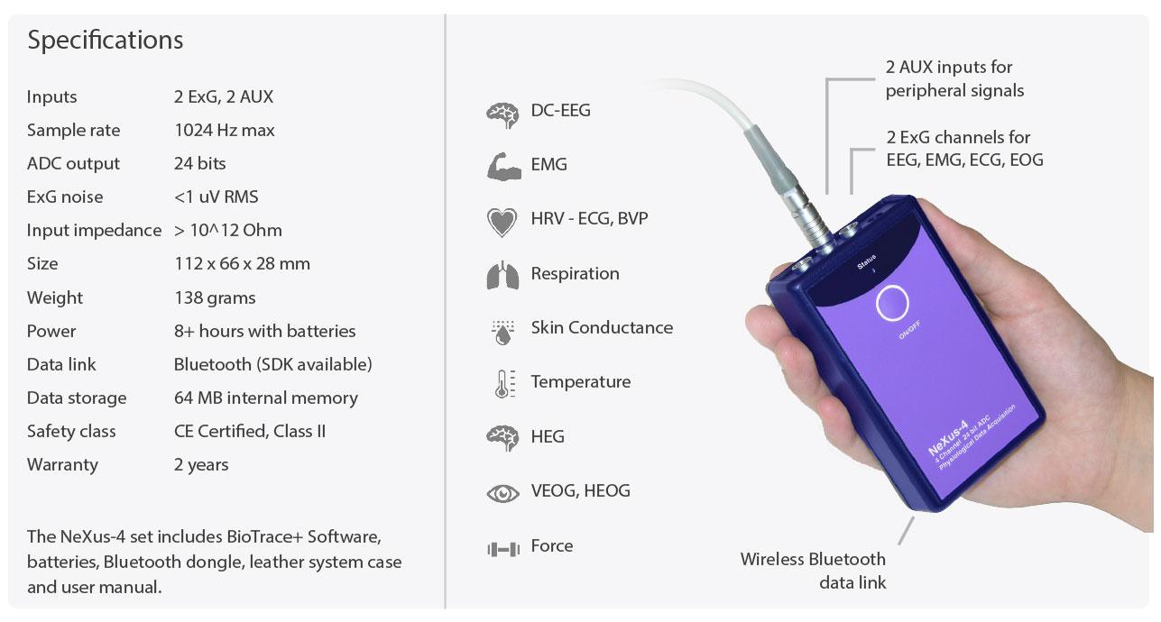 Nexus4 biofeedback specifications.jpg