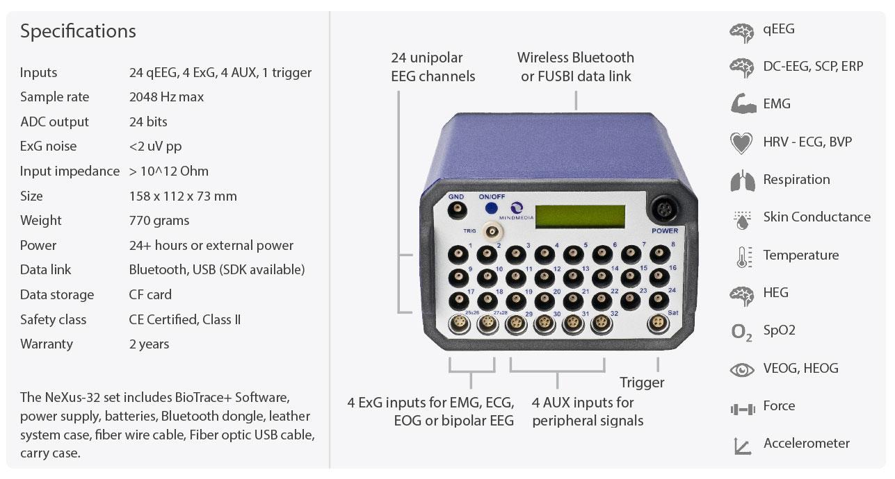 Nexus32-biofeedback