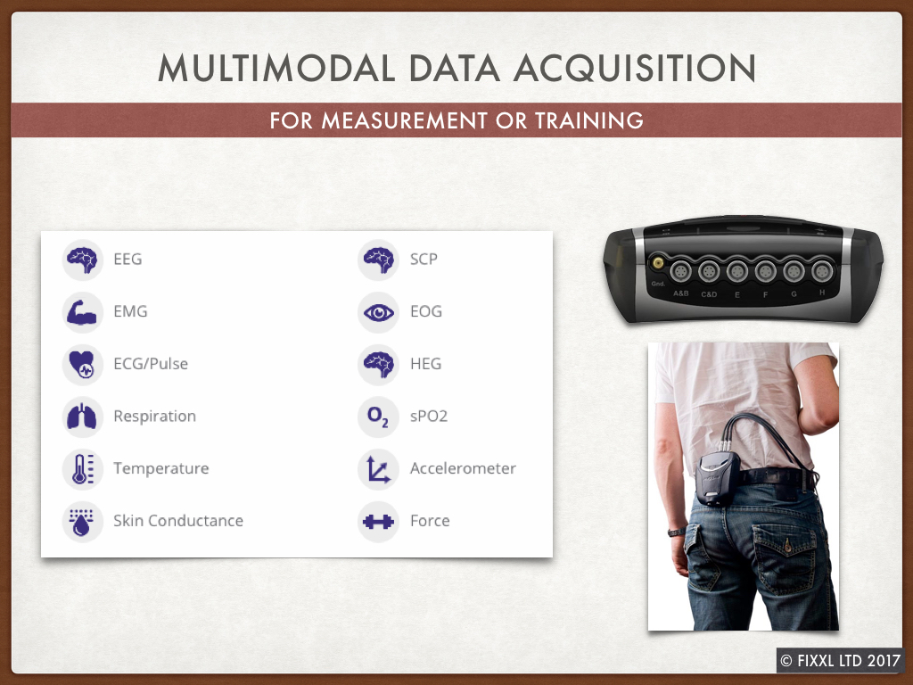 The NeXus 10 is very popular for multimodal data capture in peak performance applications