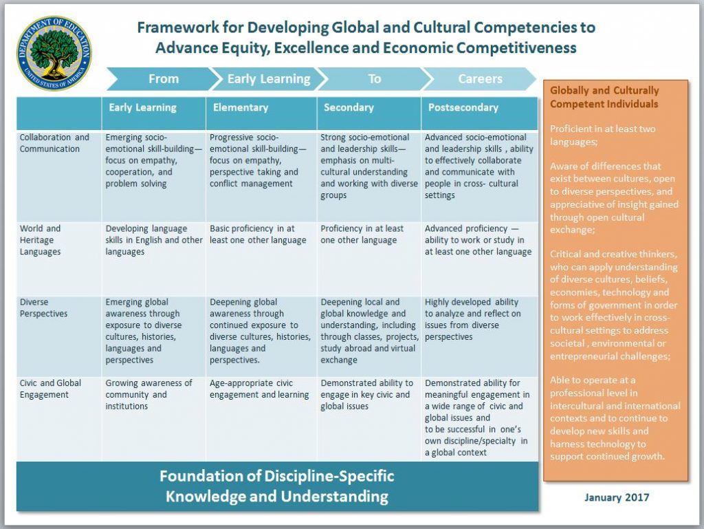 Framework-for-Cultural-and-Global-Competency-IMAGE-1024x769.jpg